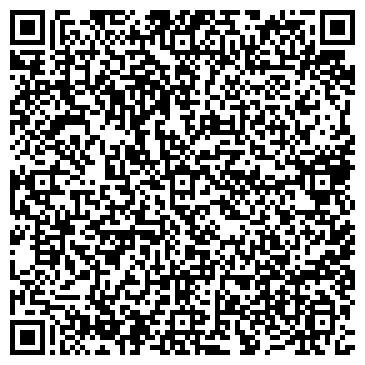 QR-код с контактной информацией организации ЮвелирСофт, СПД