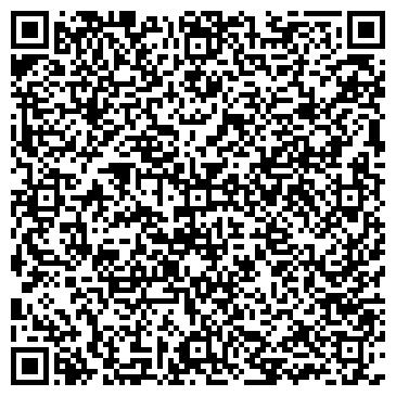 QR-код с контактной информацией организации Мокра, ЧП (Ателье Sara&Fun)