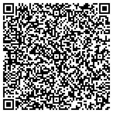 QR-код с контактной информацией организации Хорошие идеи, Студия авторского декора