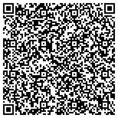 QR-код с контактной информацией организации Дизайн-студия штор Ирины Сосницкой, ЧП