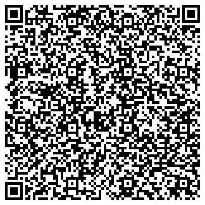 QR-код с контактной информацией организации Хмельницкая трикотажная фабрика, ОДО