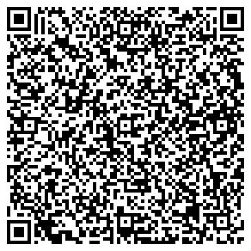 QR-код с контактной информацией организации Попелюшка, ООО