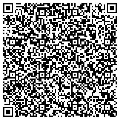 QR-код с контактной информацией организации Художественно - производственный комплекс Национальной оперы Украины, ГП