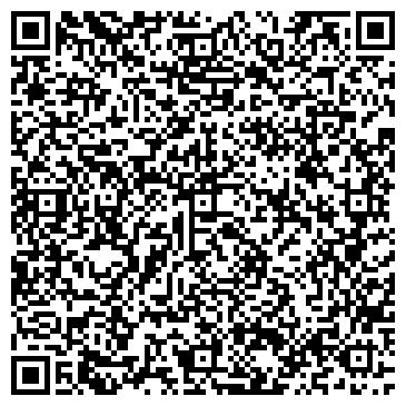 QR-код с контактной информацией организации ШерстьТК, ООО
