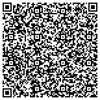 QR-код с контактной информацией организации Светлана (магазин штор), Компания