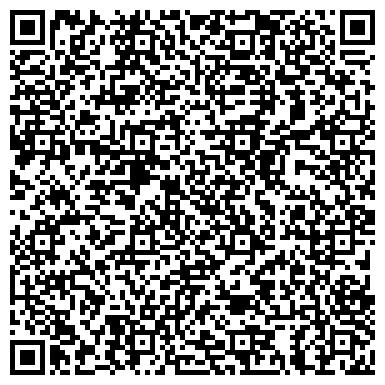 QR-код с контактной информацией организации Сансириус, ООО (Sansirius)
