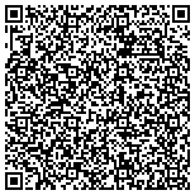 QR-код с контактной информацией организации Пани Штора, салон штор, ЧП