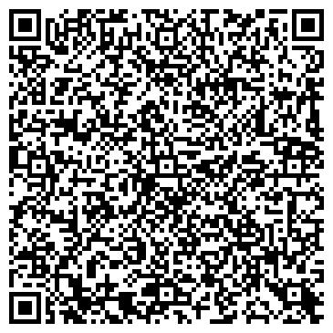 QR-код с контактной информацией организации Юг-Будинвест, ЧП