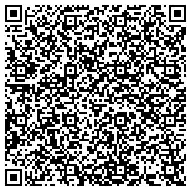 QR-код с контактной информацией организации Балакком ПКФ (ТД Виртекс), ООО