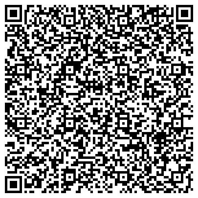 QR-код с контактной информацией организации Салон штор СеНат, ЧП Шугалий С.В.