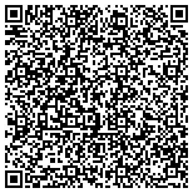 QR-код с контактной информацией организации Техметпром, ООО