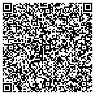 QR-код с контактной информацией организации Наперсток, ЧП