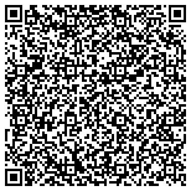 QR-код с контактной информацией организации Actual Home (Актуаль Хоум), ИП