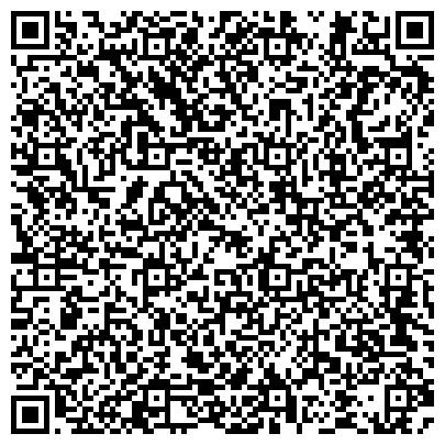 QR-код с контактной информацией организации Шымкентский комбинат первичной обработки шерсти, ТОО