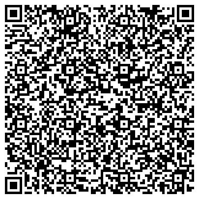 QR-код с контактной информацией организации Интернет –магазин одежды »Ledi-Milena»