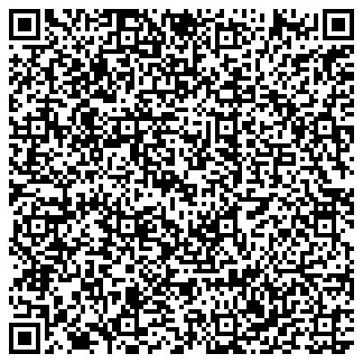 QR-код с контактной информацией организации Частное предприятие Дизайн-студия эксклюзивной женской одежды от Ирины Пархоменко