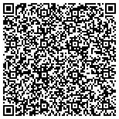 QR-код с контактной информацией организации Нортикс, иностранное предприятие