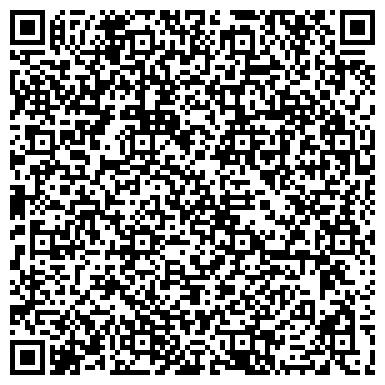 QR-код с контактной информацией организации Рекламное агентство Дизайн-Студия «Гранат»