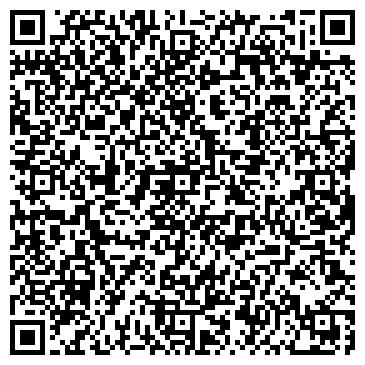 QR-код с контактной информацией организации Суб'єкт підприємницької діяльності Candy Kids
