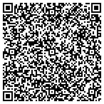 QR-код с контактной информацией организации ШКОЛА ЗДОРОВЬЯ № 879