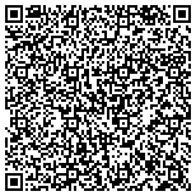 QR-код с контактной информацией организации Джохара киевская школа восточного танца, ЧП