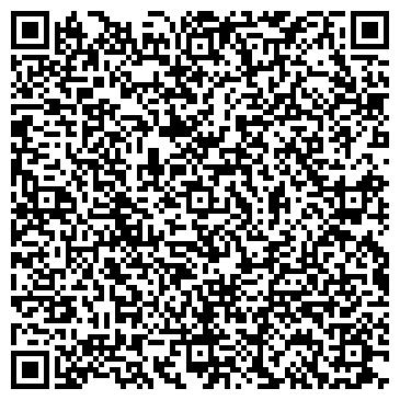 QR-код с контактной информацией организации Никита, Модельное агентство