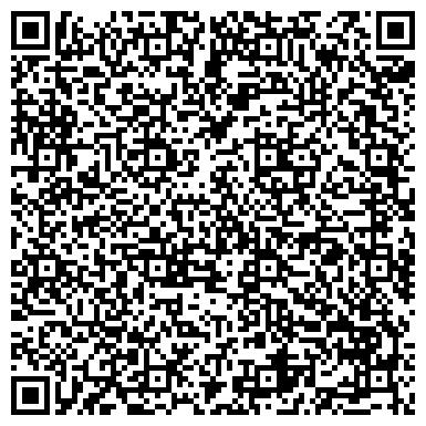 QR-код с контактной информацией организации Петров Ю.В., ЧП
