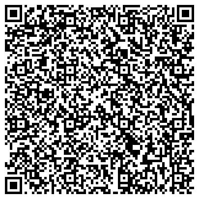 QR-код с контактной информацией организации интернет - магазин брендовой одежды Richi