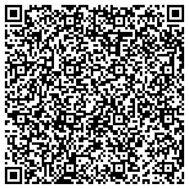 """QR-код с контактной информацией организации ЧП """"Побут-сервис"""""""