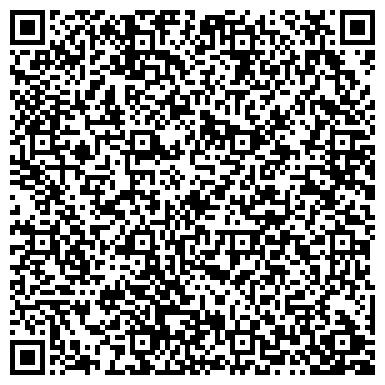 QR-код с контактной информацией организации Кировоградская трикотажная фабрика