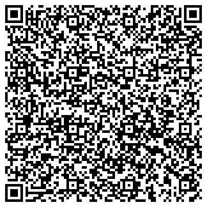 QR-код с контактной информацией организации Интернет-магазин FairyShop