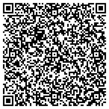 QR-код с контактной информацией организации УПРАВА РАЙОНА ЮЖНОЕ МЕДВЕДКОВО