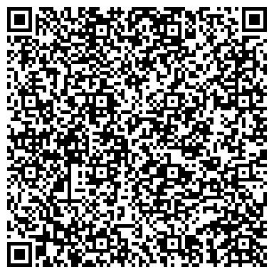 QR-код с контактной информацией организации Добрые Куклы, ЧП
