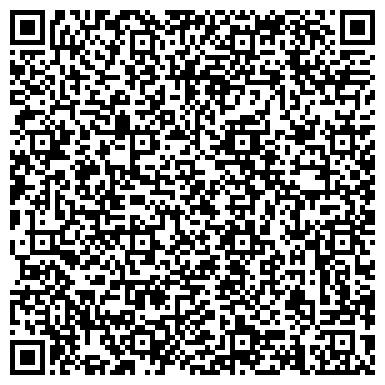 QR-код с контактной информацией организации Евгений Федоров, ЧП (Evgeniy Fedorov, Ателье)