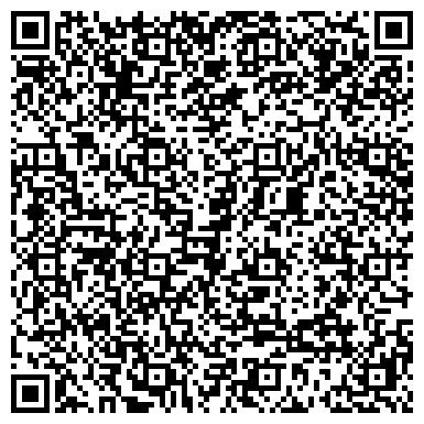 QR-код с контактной информацией организации Дизайн-студия Ирины Пархоменко, СПД