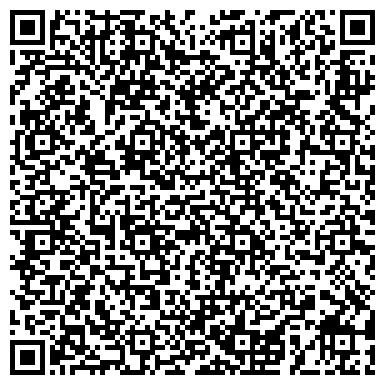 QR-код с контактной информацией организации GNATKOVSKIH (Гнатковских) дизайн студия,ЧП