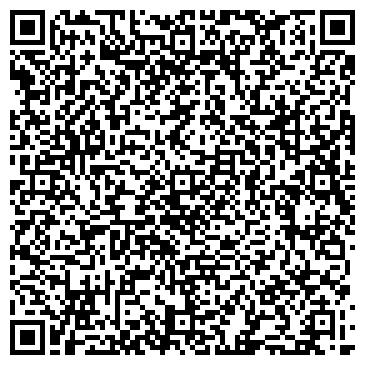 QR-код с контактной информацией организации Новита Ля Мод, ЧП (Novita La Mod)