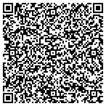 QR-код с контактной информацией организации София,ЧП (Sophia)
