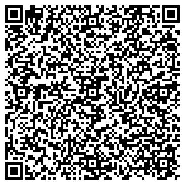 QR-код с контактной информацией организации KhomDressLes (Хомицкая), ЧП