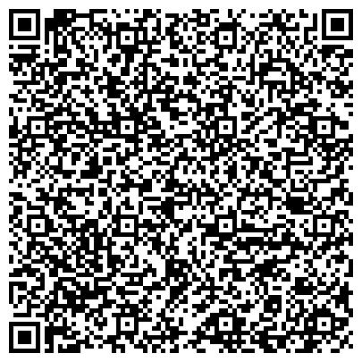 QR-код с контактной информацией организации Фабрика театрального реквизита, ОАО