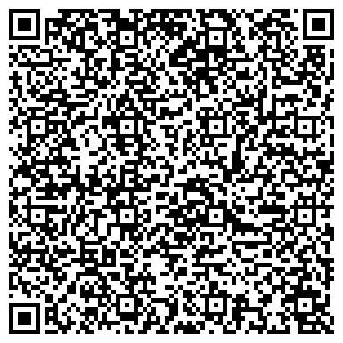 QR-код с контактной информацией организации Творческая мастерская Этно-Имидж, ЧП