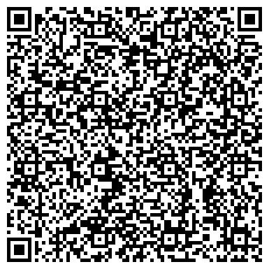 QR-код с контактной информацией организации Filetto (Филетто), Компания
