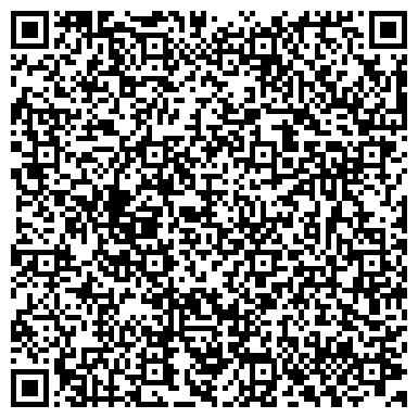 QR-код с контактной информацией организации Оксана Шубка, Творческая мастерская по пошиву одежды
