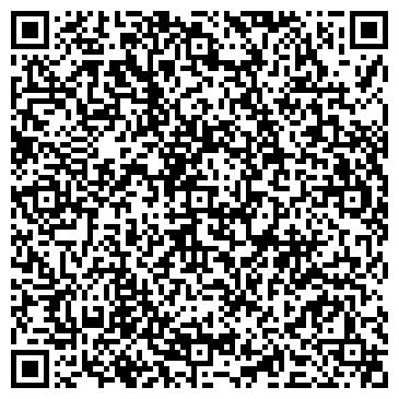 QR-код с контактной информацией организации Николаевиндодежда, ЗАО