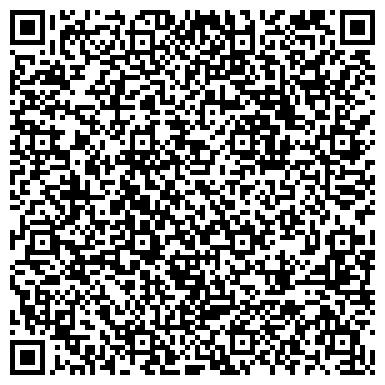 QR-код с контактной информацией организации Гонголь Л.В. Униформа, ЧП (Uniforma)