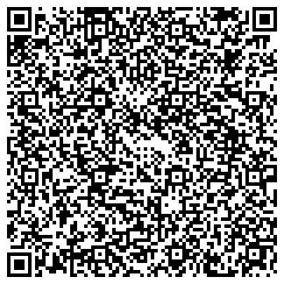 QR-код с контактной информацией организации MakGardi (МакГарди), ТМ