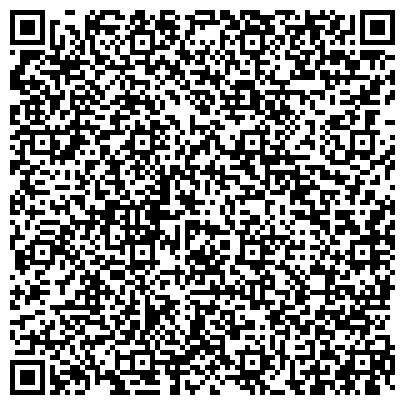 QR-код с контактной информацией организации Парада, ЗАО, Ужгородская швейная фабрика