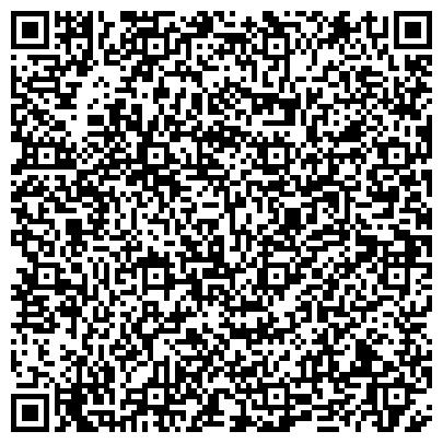 QR-код с контактной информацией организации Nadex Karaganda ( Надекс Караганда), ТОО