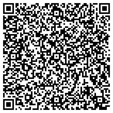 QR-код с контактной информацией организации Интернет-магазин «Ателье одного платья»