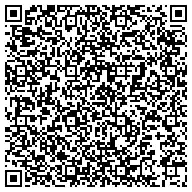 QR-код с контактной информацией организации Городское общество защиты потребителей, ОО